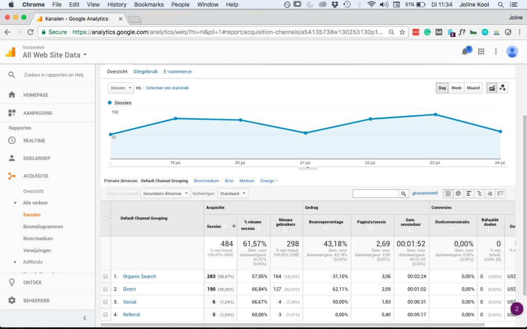 Kennis van Google Analytics